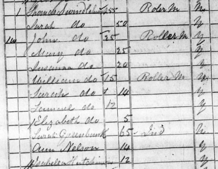 1841 Census Extract from Preston